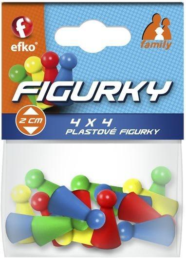 Figurky, EFKO
