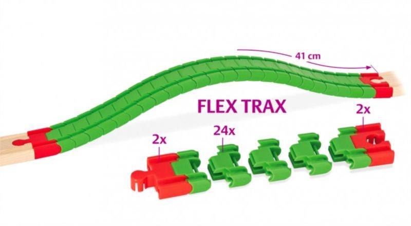 Koleje Flex Track - rovné EICHHORN pro dřevěné vláčkodráhy